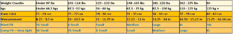 Titan Yellow Jack Sizing Chart